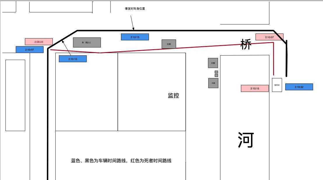 成功案例 细节发现关键证据,东凤浮尸案无罪释放